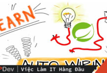 Gọi các object của Autowired Collections theo thứ tự trong Spring Framework