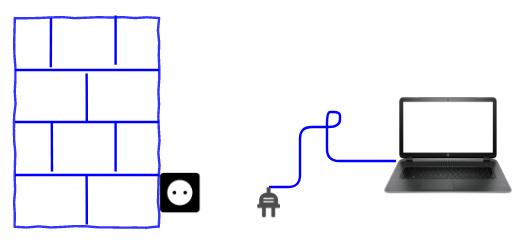 Inversion of Control nguyên lý của các nguyên lý